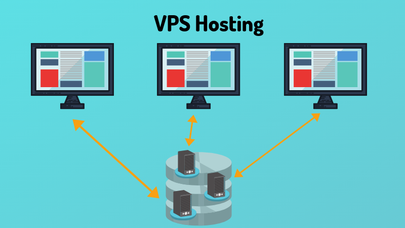 VPS hosting (Virtuel Private Server)