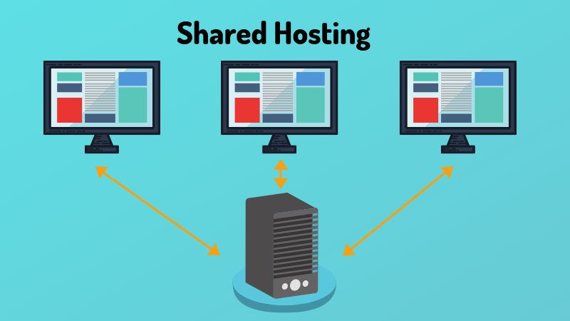 Billig Hosting (Shared Hosting)